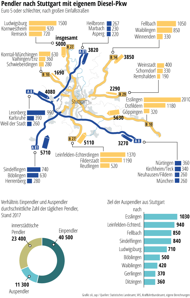 Fahrverbot Stuttgart Karte.Urteil Des Bundesverwaltungsgerichts Fahrverbot Kann 76 000 Pendler