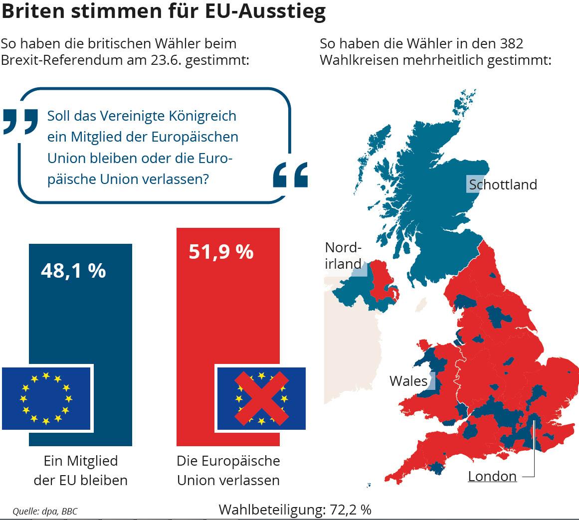 2 referendum brexit