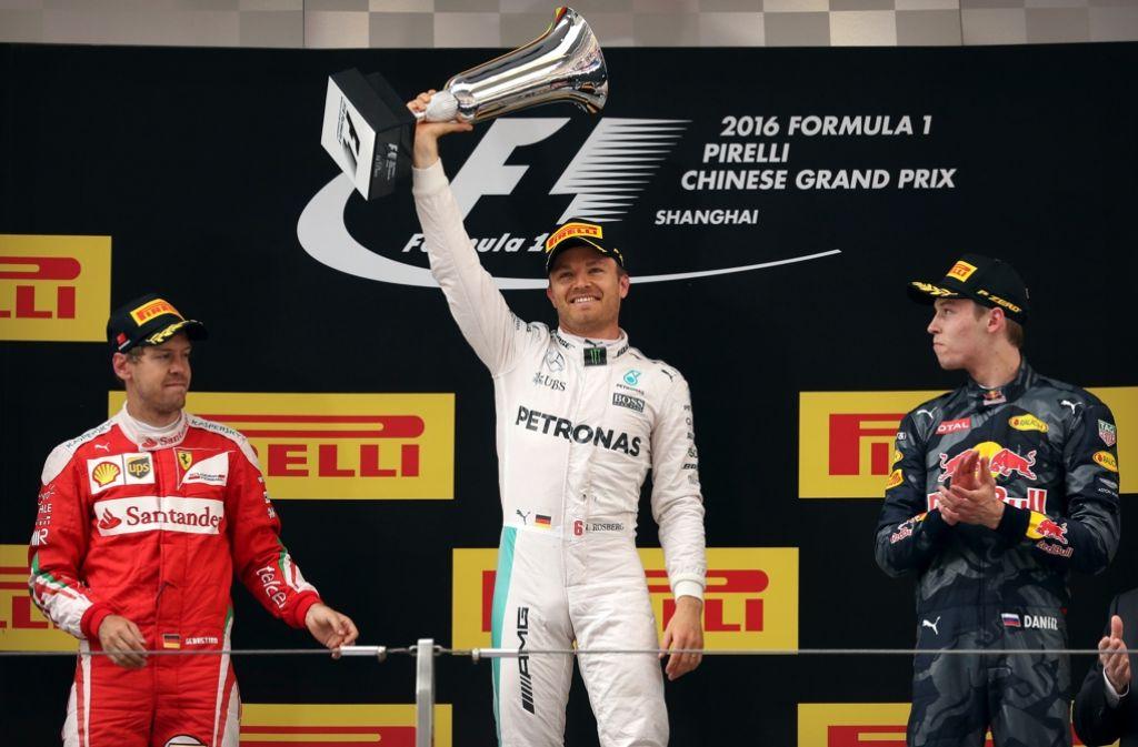 Formel 1 China Ergebnis